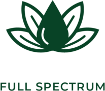 Full Spectrum PET CBD Oil for Dogs & Cats